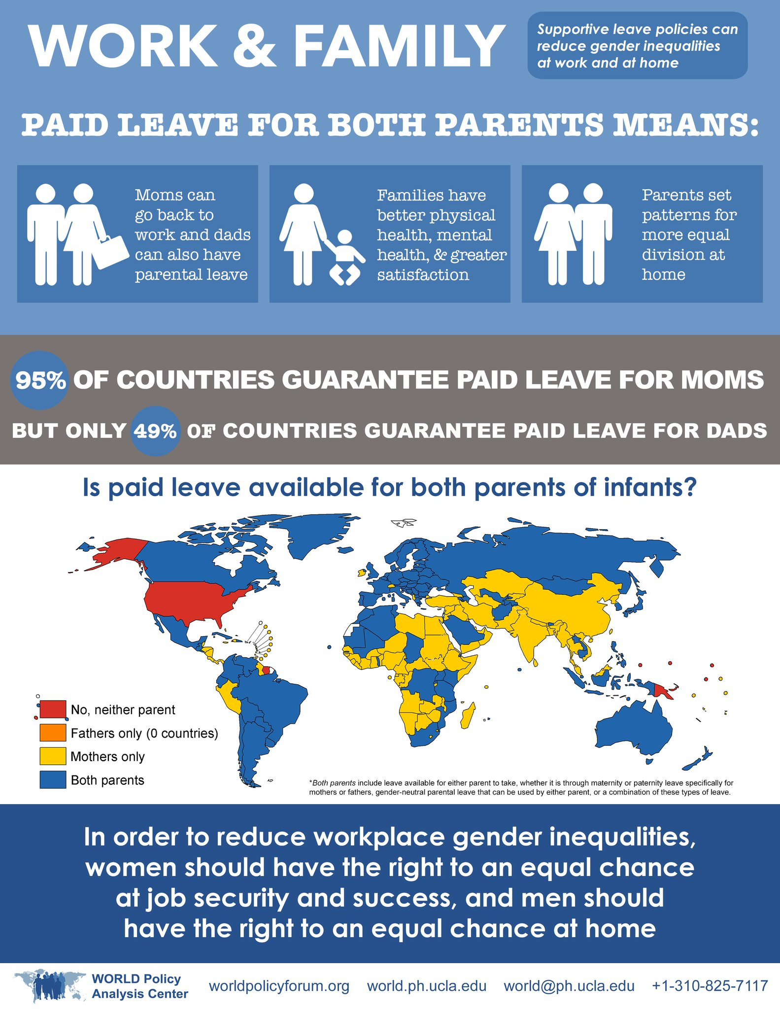 Supportive leave policies can reduce gender inequality at work #DayofFacts  https://t.co/Nlju2vdoXd https://t.co/YoWWdfgqDd