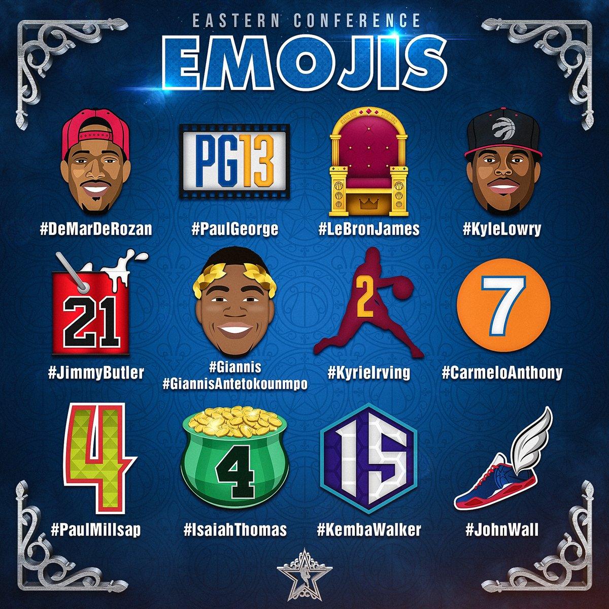 NBA y Twitter presentan los emojis para el All Star Game