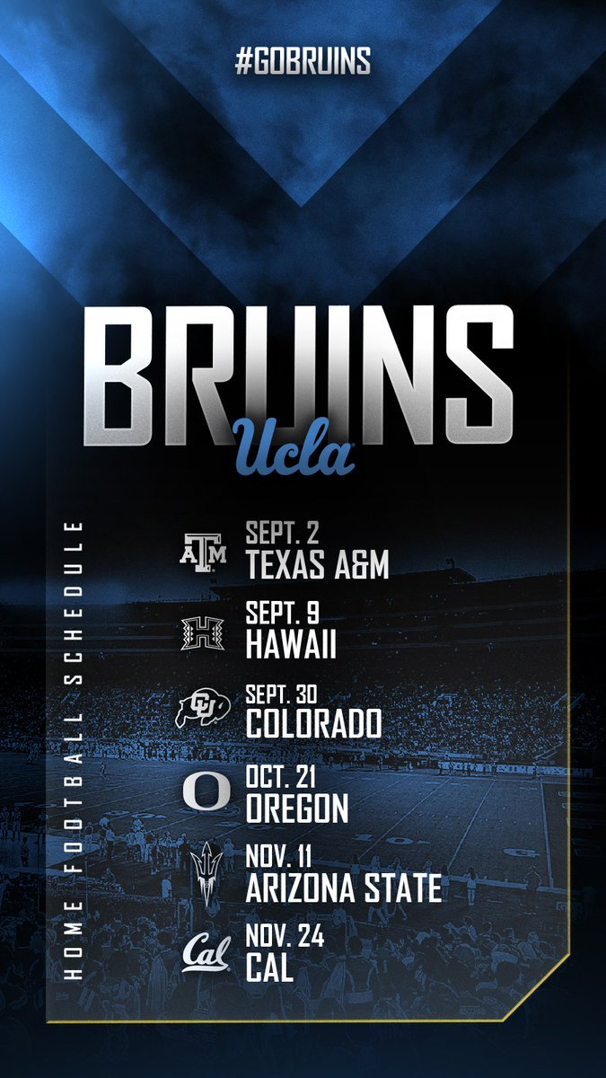 UCLA Football Schedule: 2019 Analysis