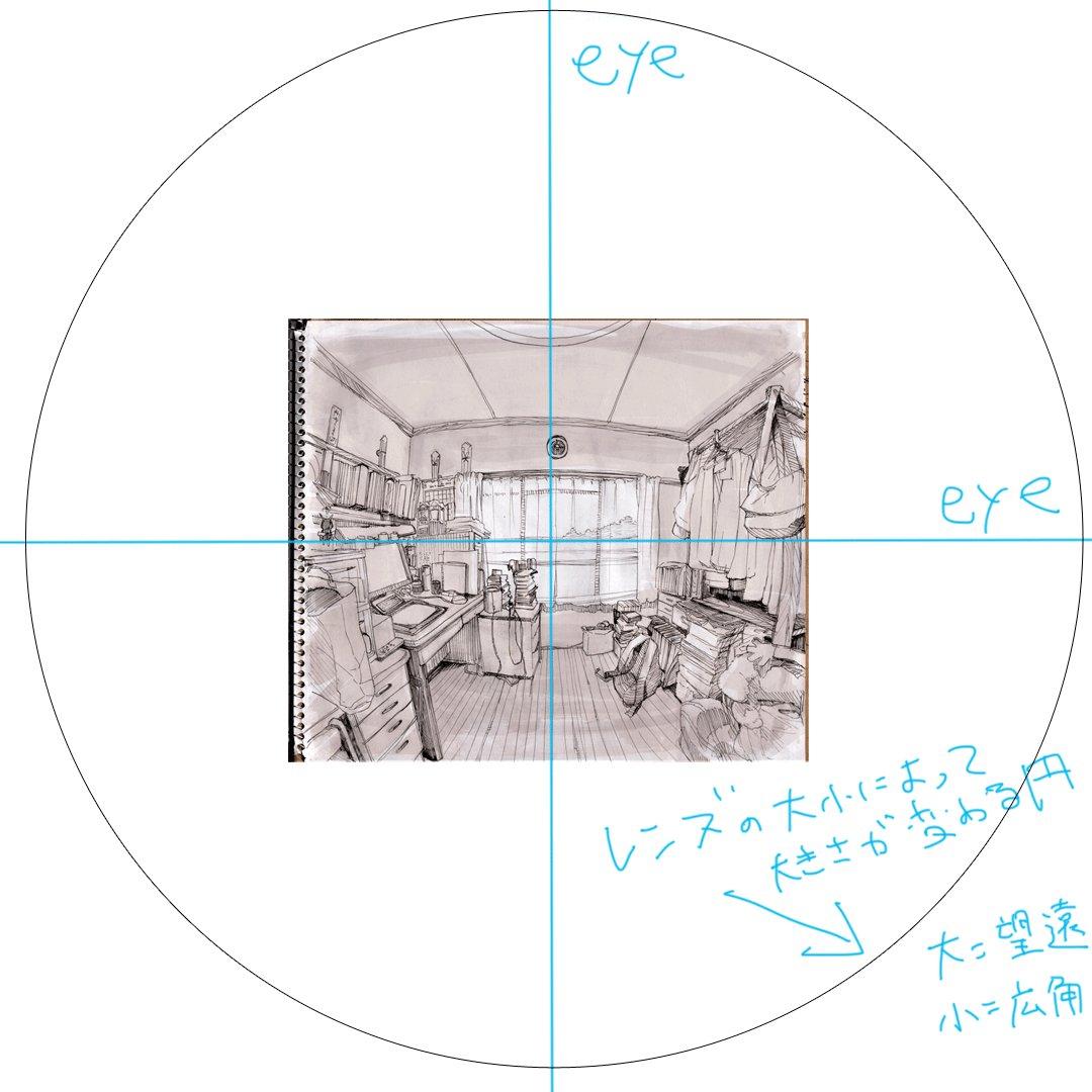 魚眼パースの話を見たんで自分の描き方張ってみる。一点透視だけど消失点は計五つあります。