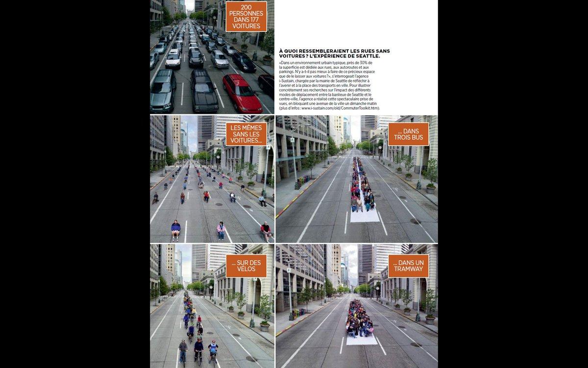 #Capital #Transport excellente infographie comparative sur les modes de transport et leur impact sur la ville.<br>http://pic.twitter.com/3cn5pUvVp6