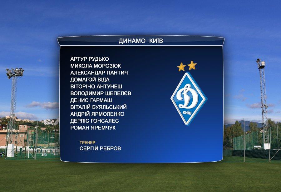 «Динамо» завершило победой сбор вИспании ивозвращается встолицу страны Украина