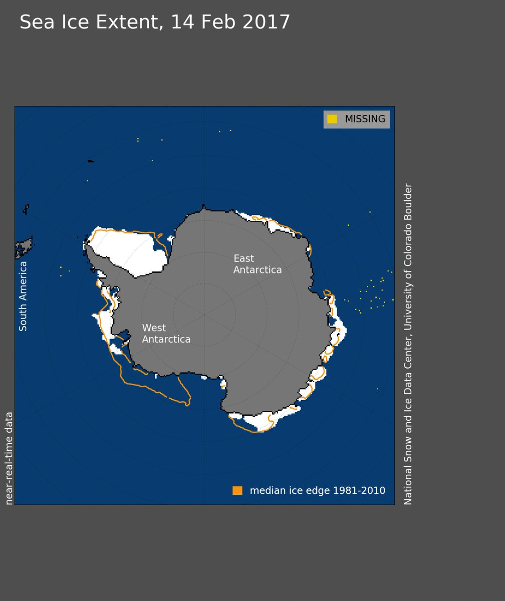 Antarctic sea ice used to be the darling of #climate [science deniers]. Not anymore.  https://www. washingtonpost.com/news/energy-en vironment/wp/2017/02/16/antarctic-sea-ice-used-to-be-the-darling-of-climate-doubters-not-anymore/?utm_term=.95f51a1b4ebf &nbsp; …  #divest <br>http://pic.twitter.com/fS9rYLMOWq