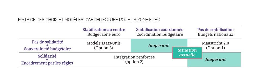#ZoneEuro : Quel bilan pour les 15 ans de l&#39; #Euro ?  http:// ow.ly/q0hR3094Cjf  &nbsp;  <br>http://pic.twitter.com/3qYxw7hvVi