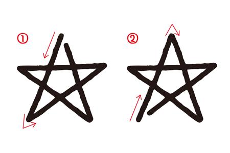 一筆書きタイプの五芒星を描くとき、私は1の上からなんだけど、うちのこと母上が2の下から描くタイプらしくて大論争に() かなり衝撃なんだけど・・!?ちな鉛筆は皆右利き。