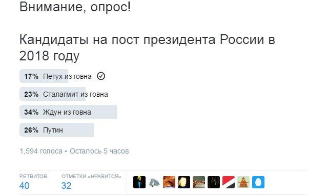 С начала конфликта на Донбассе погибли 2197 военных, – Генштаб - Цензор.НЕТ 6130