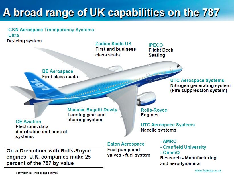 Boeing in the UK on Twitter: