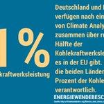 #Energiewende? #Klimaschutz? Dazu gehört auch der Ausstieg aus der #Kohle! Besonders, wenn man soviel davon nutzt wie Deutschland. FK