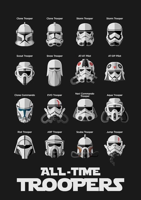 If you thought #Stormtrooper helmets looked all the same, you&#39;re wrong. #StarWars<br>http://pic.twitter.com/1dZnUcJ84C