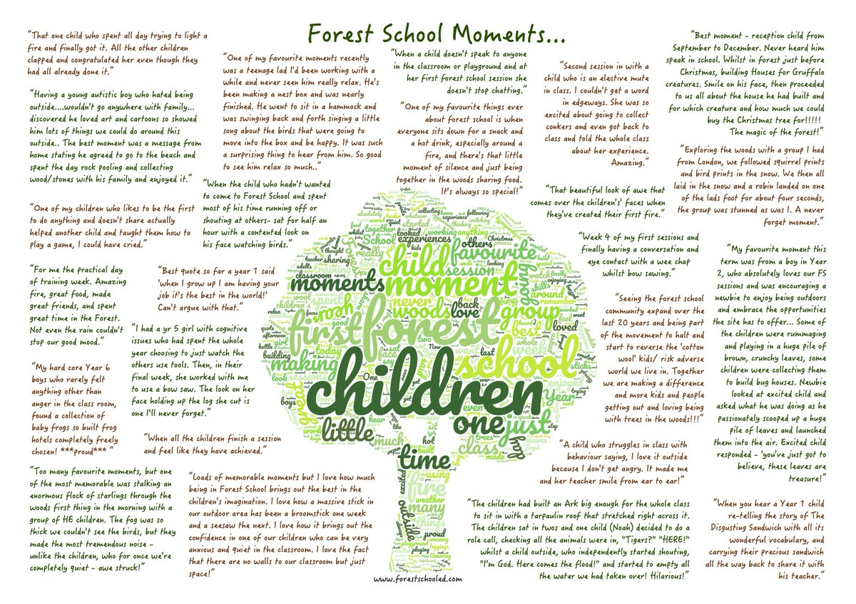 Some favourite Forest School moments  Dowload the poster here:  https:// bitly.com  &nbsp;   #forestschool #forestschools @FSAForestSchool<br>http://pic.twitter.com/IMddTTTOMf