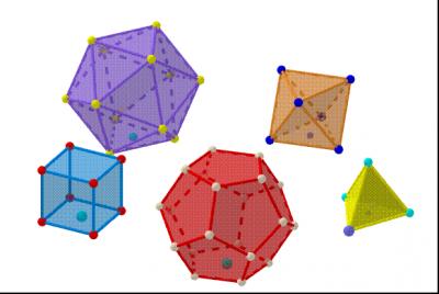 "#acgeogebra17 ""Poliedros regulares con Geogebra 3D: Ideas para el aula"" José Manuel Arranz https://t.co/qV9bmGJlEV https://t.co/Ymr8CwkGNI"