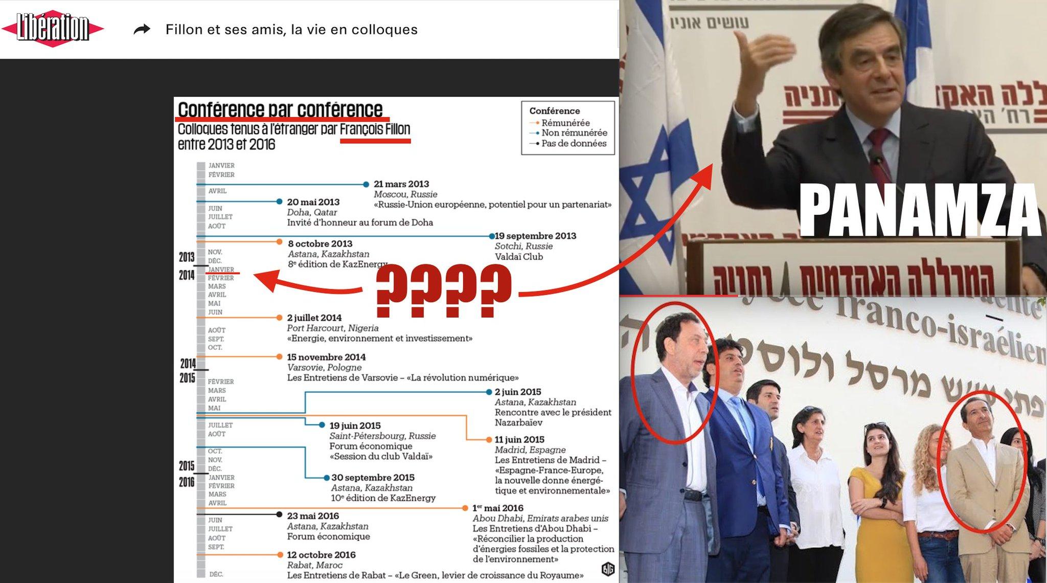 Qui a payé la conférence de Fillon en Israël ?