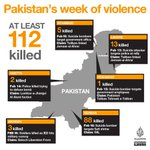 Pakistan's week of violence: What you need to know https://t.co/0fuBt9VaTD