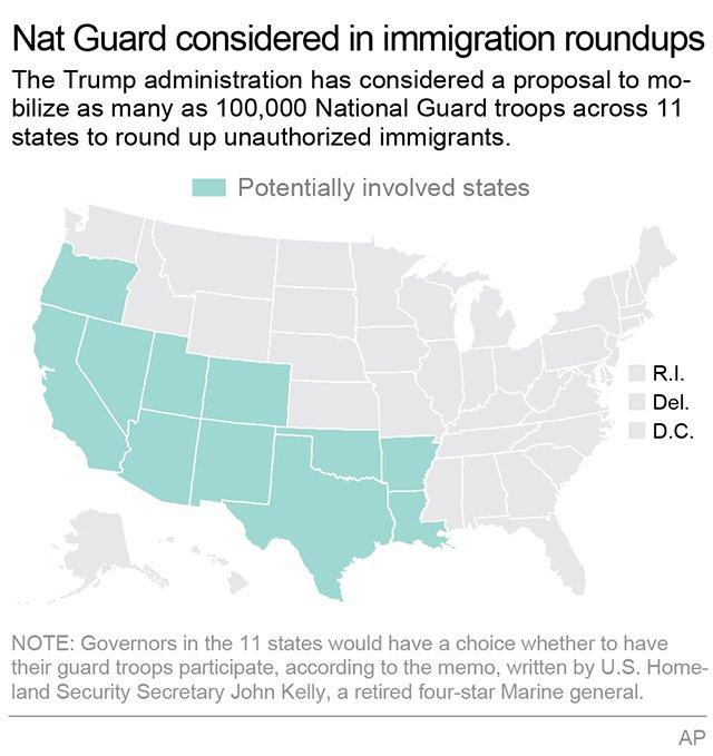 Trump weighs mobilizing National Guard to round up unauthorized immigrants in 11 states. https://t.co/0lLvP59GZU