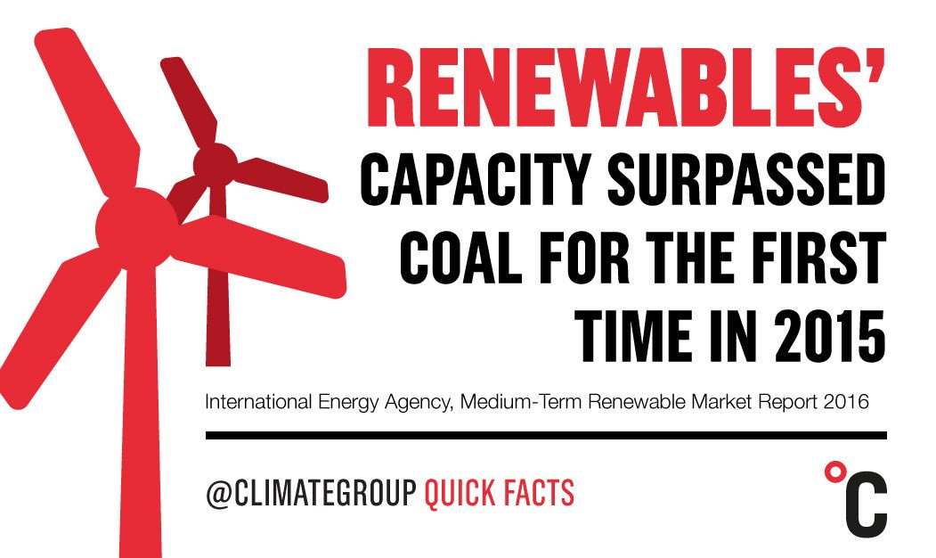 RT @ClimateGroup Quick Fact: In 2015, renewable energy overtook coal on cumulative global capacity https://t.co/kSEfvWzAgC