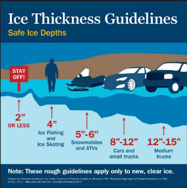 As we head into the long weekend and warmer temps, a safety reminder. #safetyfirst #winter #muskoka #kahshelove #getoutside<br>http://pic.twitter.com/MHP9udOev7