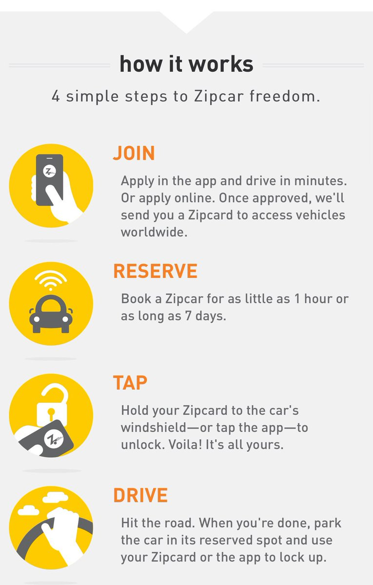 Zipcar On Twitter Thanks For Reaching Out You Can Have Instant