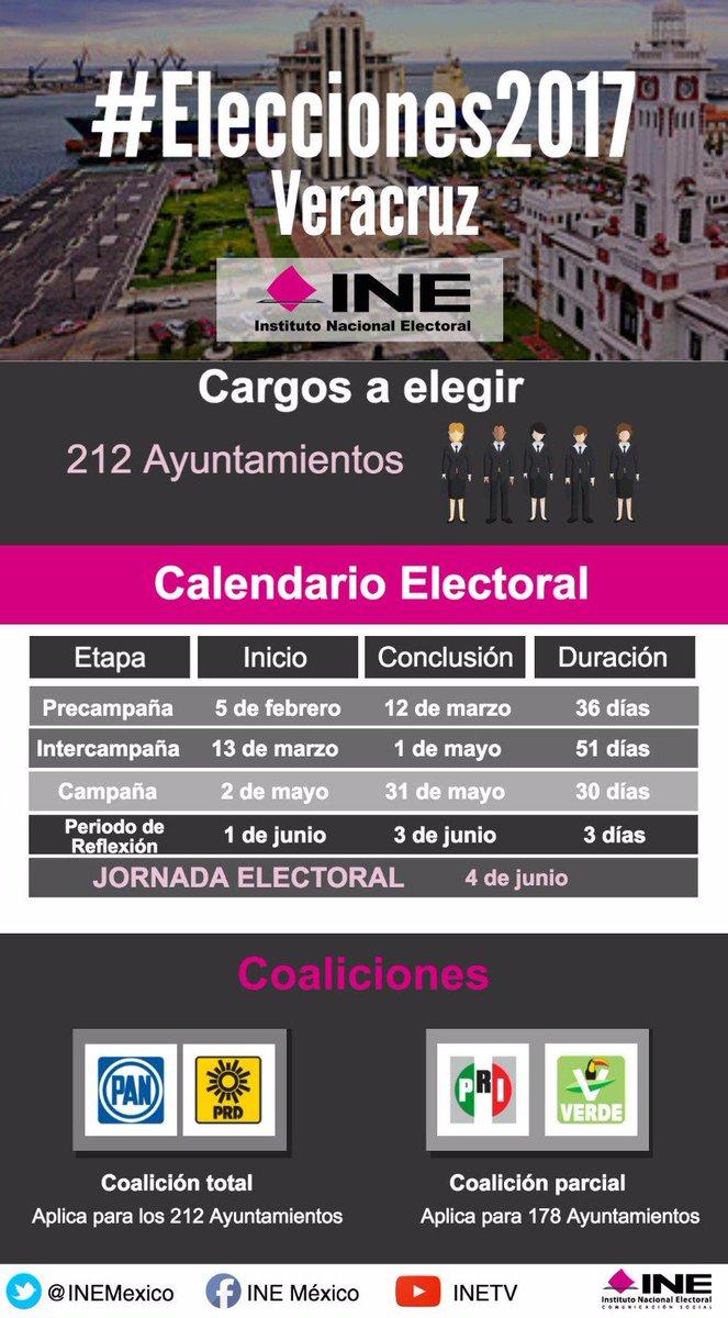 Aquí la información de las #Elecciones2017 en #Veracruz 👇 https://t.co...