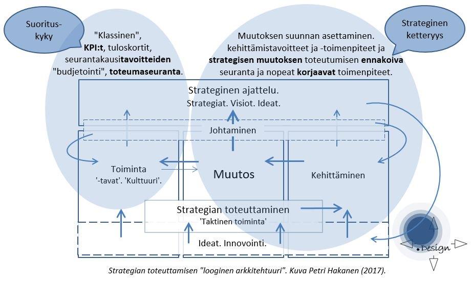 henkilöstöpäällikkö avoimet työpaikat Oulu