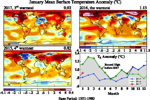 #Climat : 2017 démarre fort #climatechange -   http:// huet.blog.lemonde.fr/2017/02/17/cli mat-2017-demarre-fort/ &nbsp; … <br>http://pic.twitter.com/054PDlk6qI
