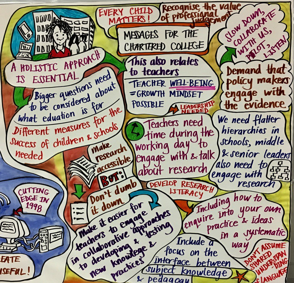 Final graphic from today&#39;s #collectivevoice @CharteredColl what a privilege to be part of this!<br>http://pic.twitter.com/1jeWsANMWb
