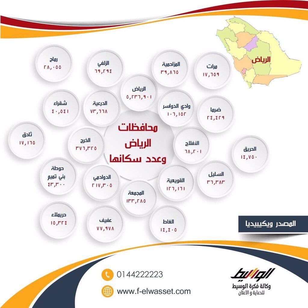 الزلفي Twitterren محطة سار الزلفي الزلفي ثاني أكبر محافظات منطقة الرياض يقطع ها قطار سار جنوبا وشمالا ولاتوجد بها محطة