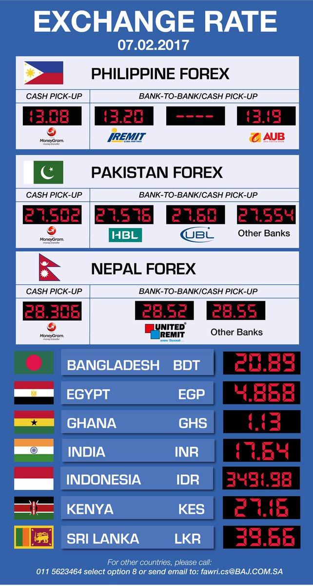 Fawri Money Transfer On Twitter Today