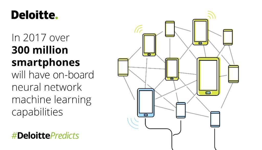 In 2017, we predict 20% of smartphones will have #machinelearning tasks. #deloittepredicts https://t.co/4Rp0DdU3Hy https://t.co/59JQpdRuqR