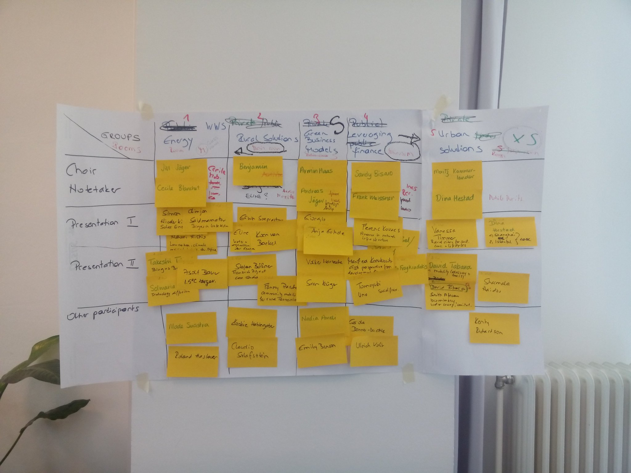 Working groups at #DialogueWorshop: energy, green business models, leveraging finance, rural, urban solutions #GreenWinProject @jaeger_jill https://t.co/J9IssvL0oC