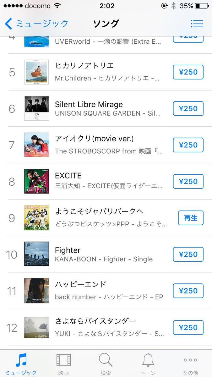 わー!iTunes総合ランキング9位だってー!すごーい!