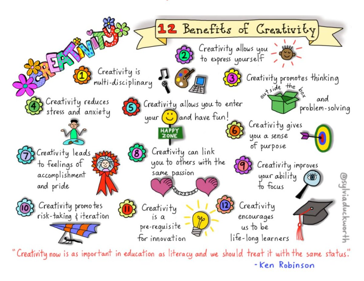 12 Benefits of Creativity @sylviaduckworth https://t.co/f7F9CYd183