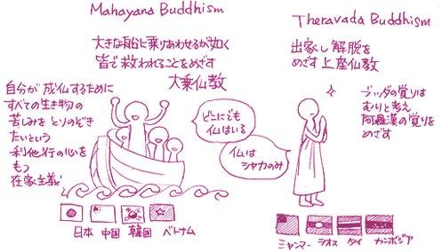 小乗仏教 hashtag on Twitter