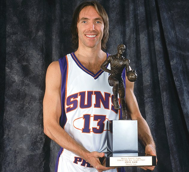 Happy Birthday to 2 time NBA MVP and BC boy Steve Nash.