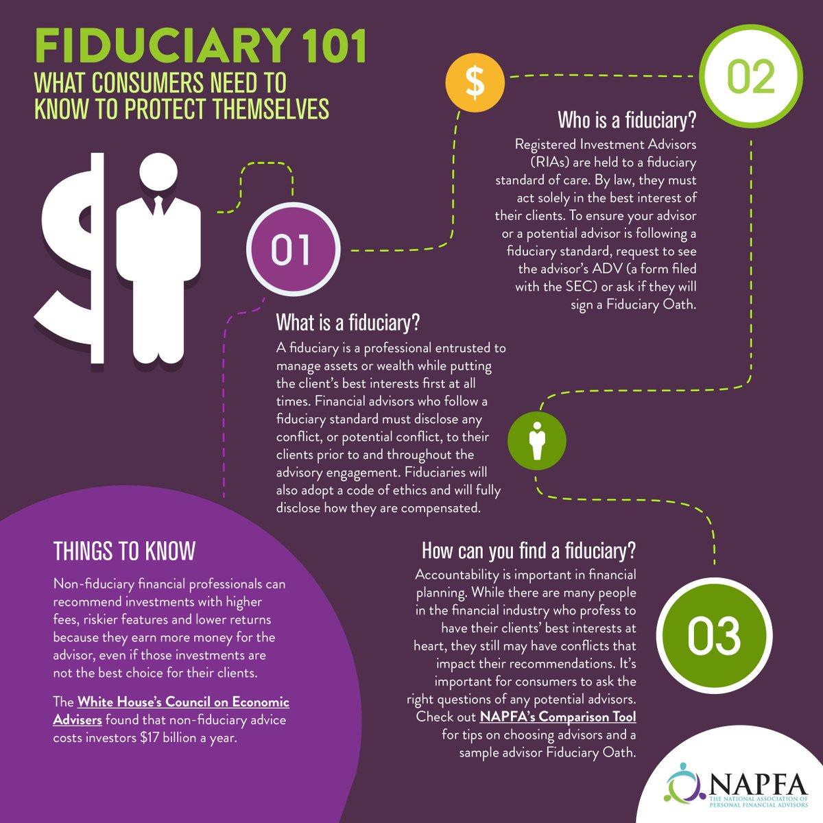 "This infographic from NAPFA helps explain the term ""Fiduciary"" - please share! #Fiduciary #Advisors https://t.co/9UTkYPauFX"