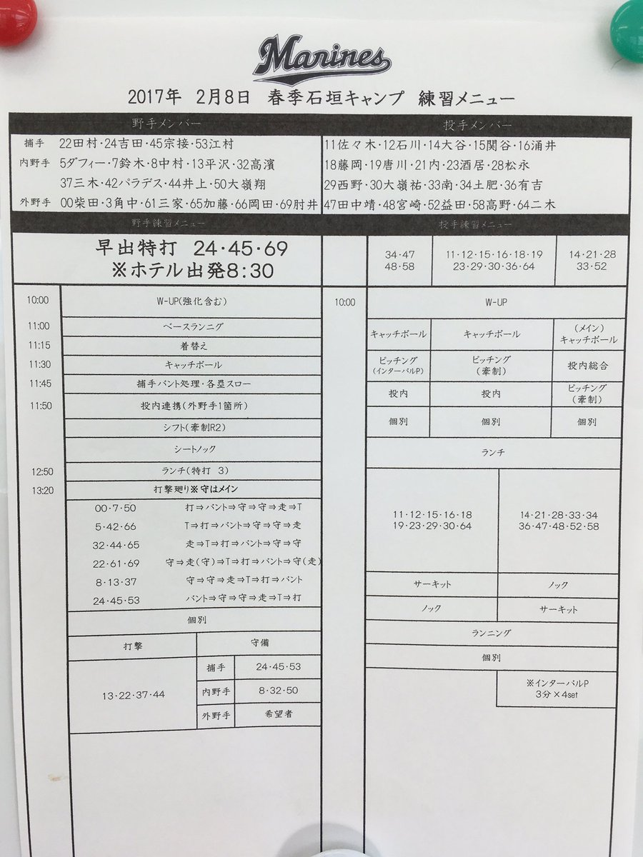 石垣春季キャンプ第2クール2日目の練習メニューです。 #マリーンズ春季キャンプ #chibalott…
