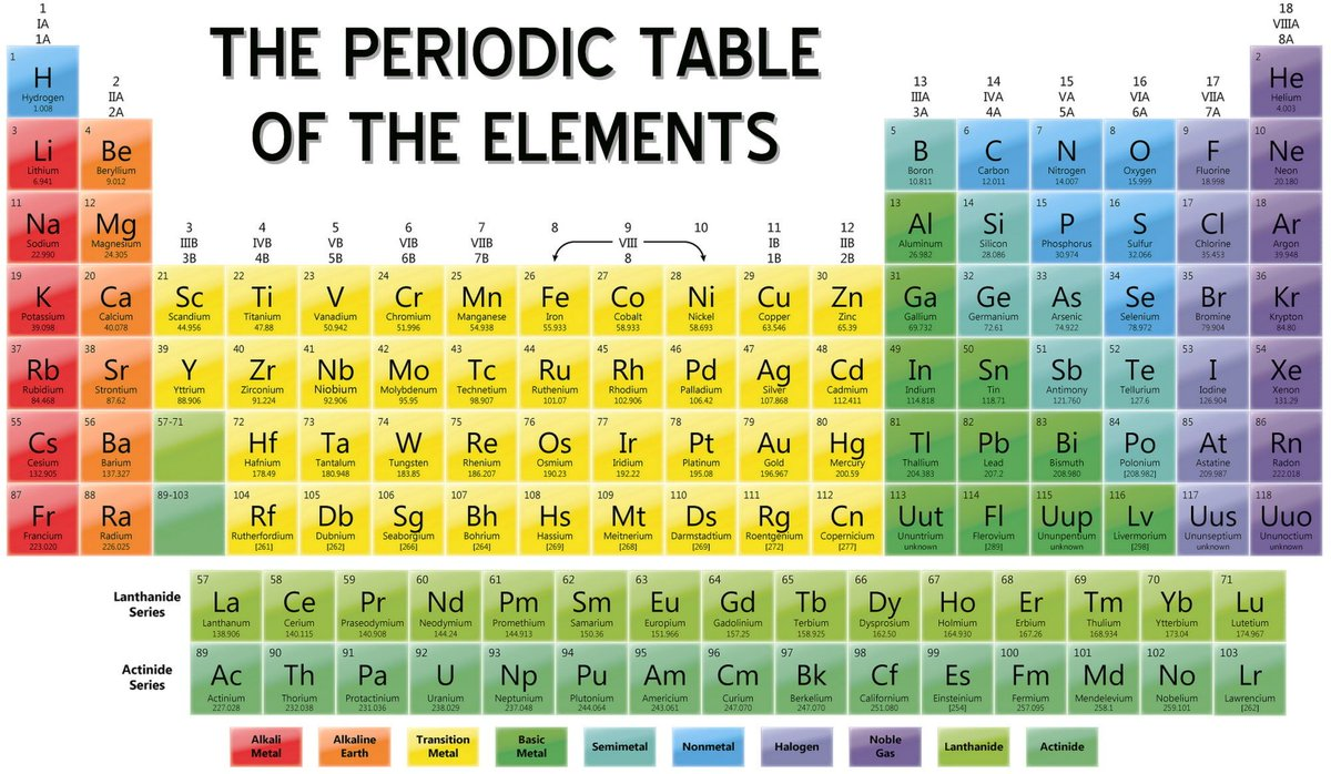 Creator of periodic table image collections periodic table images russia in rsa on twitter dmitry mendeleev renowned russia in rsa on twitter dmitry mendeleev renowned gamestrikefo Gallery