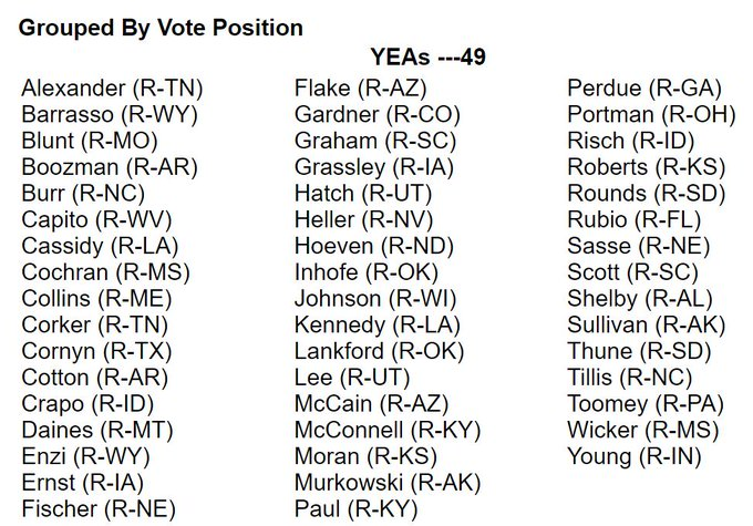 These are the 49 Senators who just voted to silence Elizabeth Warren for QUOTING CORETTA SCOTT KING https://t.co/LHxUtftS1u