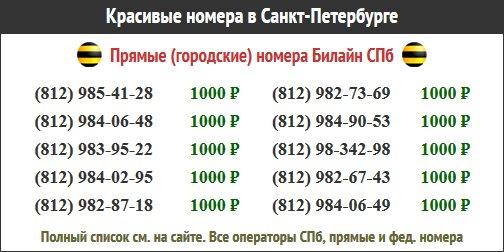 темы: Свойства на какие цифры начинается номера ценами электрические