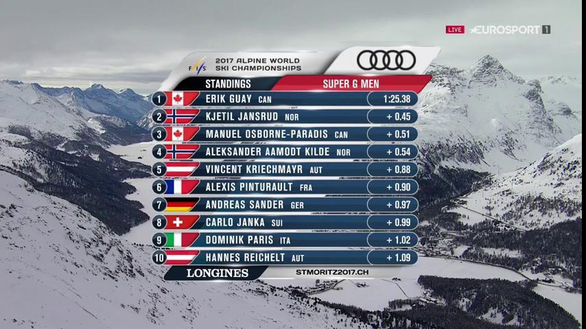 Championnats du Monde de Ski Alpin @StMoritz2017 du 7 au 19 février - Page 2 C4JGPFkWQAAB0gm