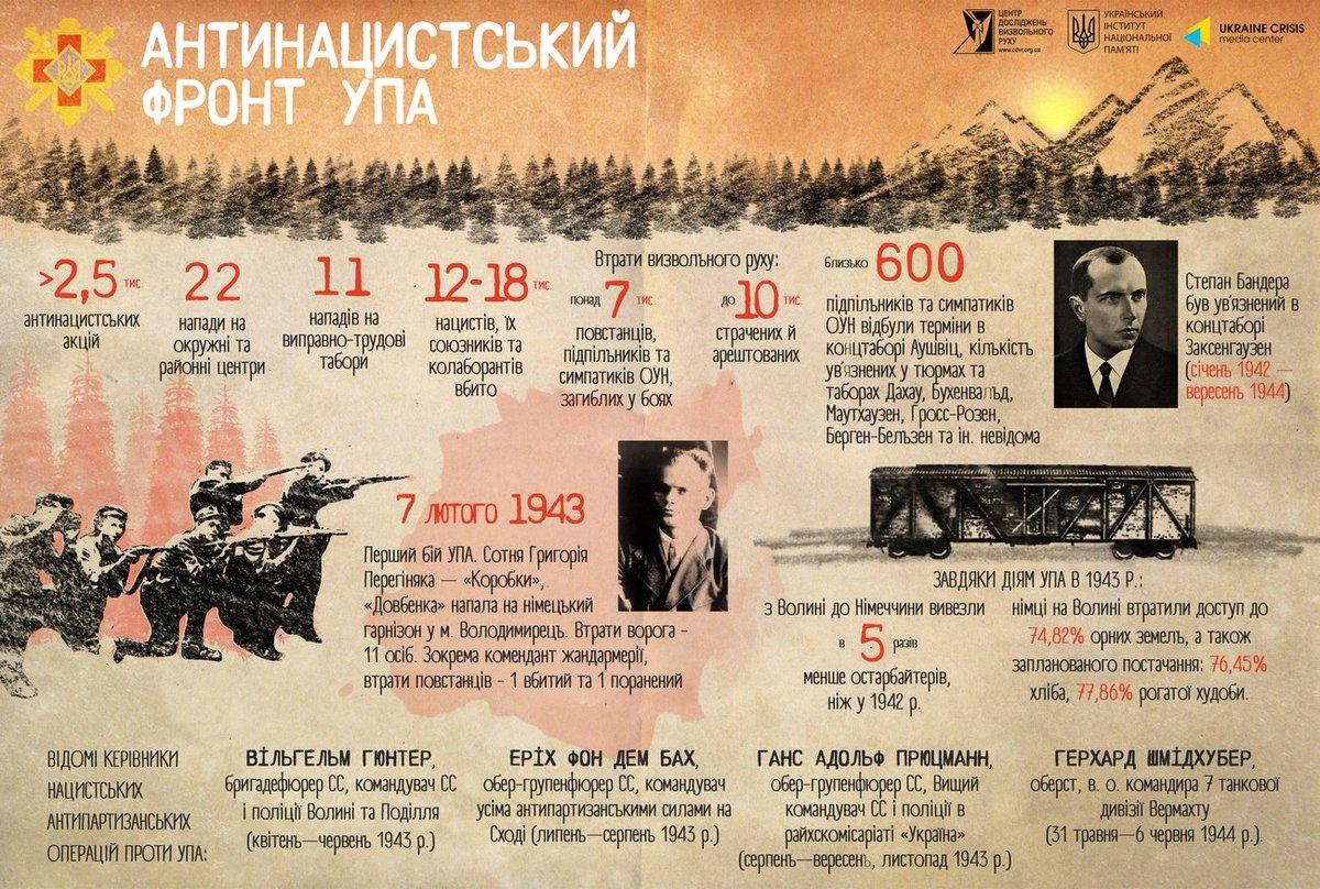 В Украине проведут кампанию информирования об УПА для опровержения ключевых мифов советской пропаганды, - Вятрович - Цензор.НЕТ 3344