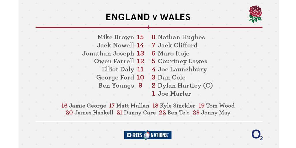 6N 2017: Wales v England, 11 February - Page 6 C4NwjQ0WEAAln7f