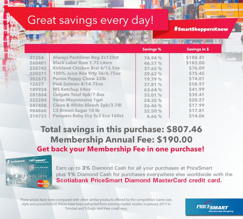 SAVINGS, SAVINGS, SAVINGS! Get your Membership fee BACK in one purchase! Only at PriceSmart! https://t.co/TxZBBZwuJi