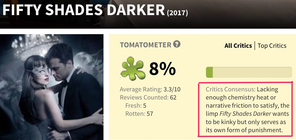 It's writing like this that makes me really proud of my @RottenTomatoes team: https://t.co/JXcCVVMb4N