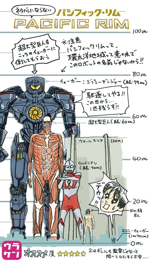 #おまいら結局どのロボットが1番好きなの ulaken.exblog.jp/25446318/ ちな…