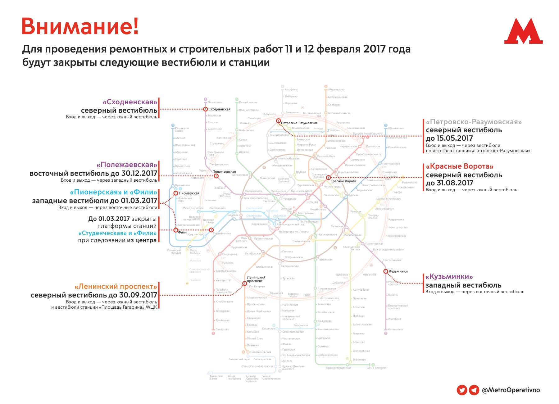 схема ядерного удара россии