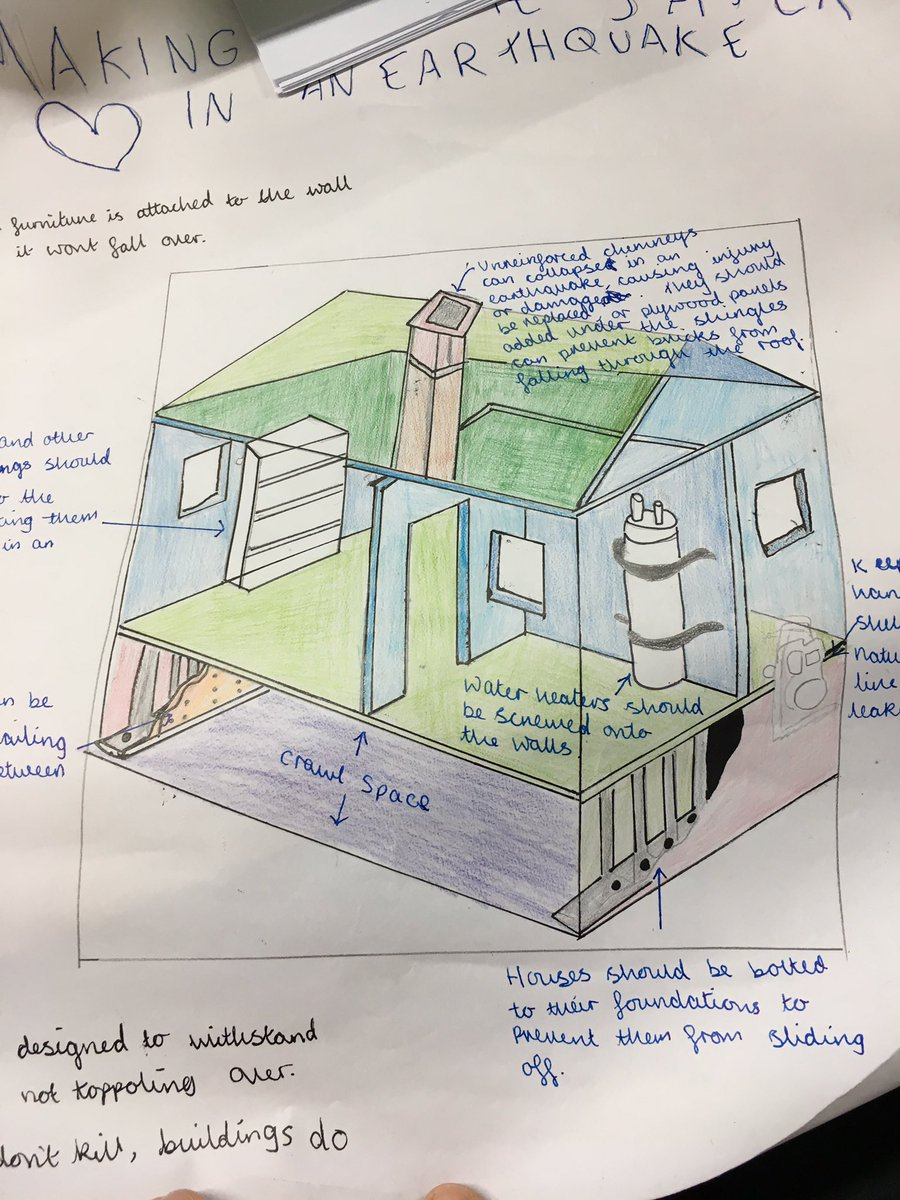 House design earthquake proof - Sjcr Geography Dept On Twitter More Great Earthquake Proof House Designs From Year 8 Sjcrmain Geography Teamgeography Https T Co U3xryg0jcx