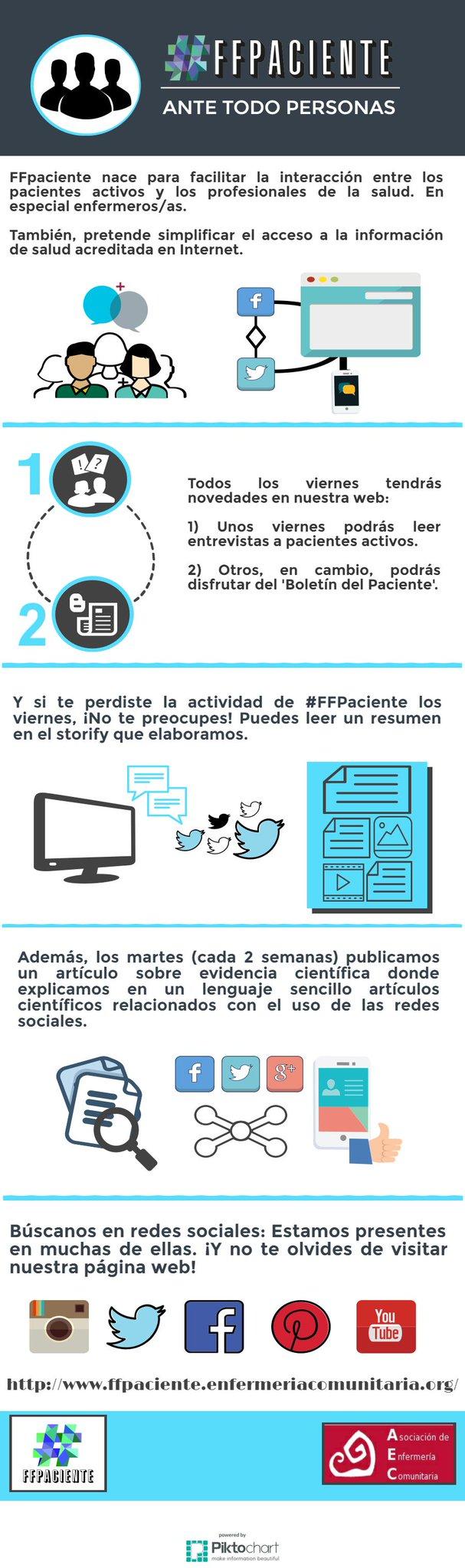 Thumbnail for #FFpaciente 10-02-2017
