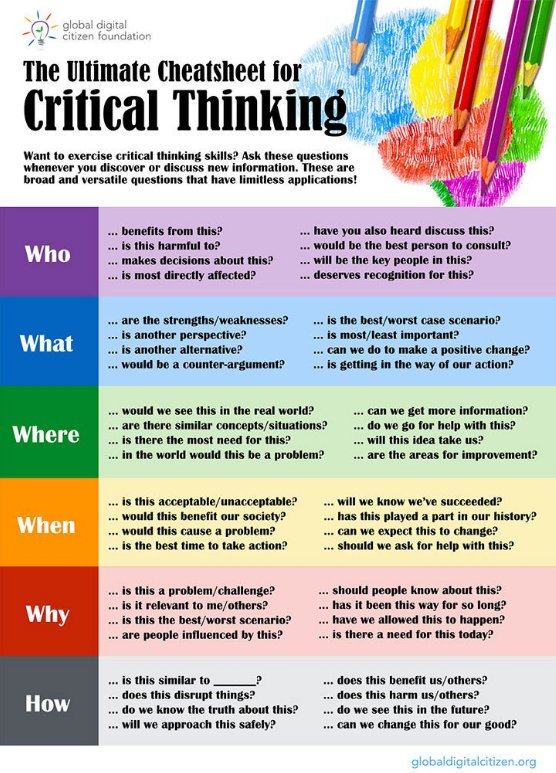 critical thinking ideas Fun critical thinking activities - for students in any subject by monica dorcz | this newsletter was created with smore, an online tool for creating beautiful newsletters for for educators, nonprofits, businesses and more.