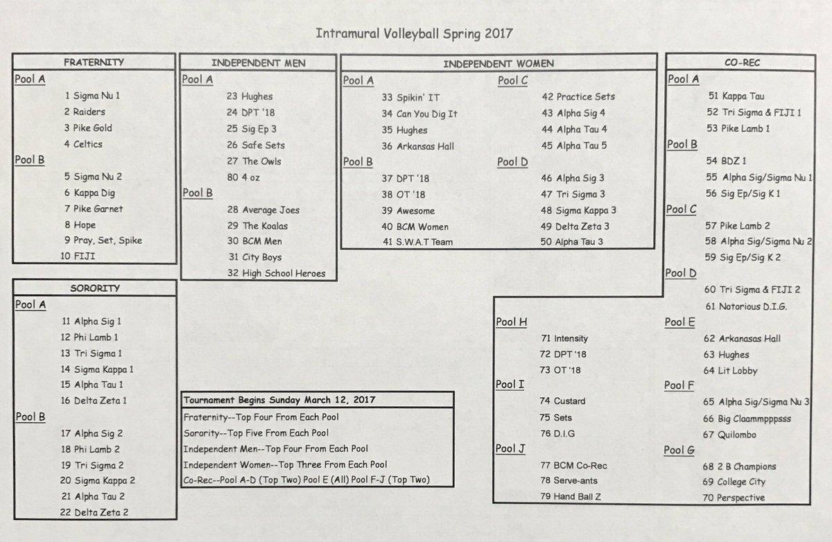 74a5b980c94 Intramural Volleyball Schedulepic.twitter.com jjVuEI0Adf