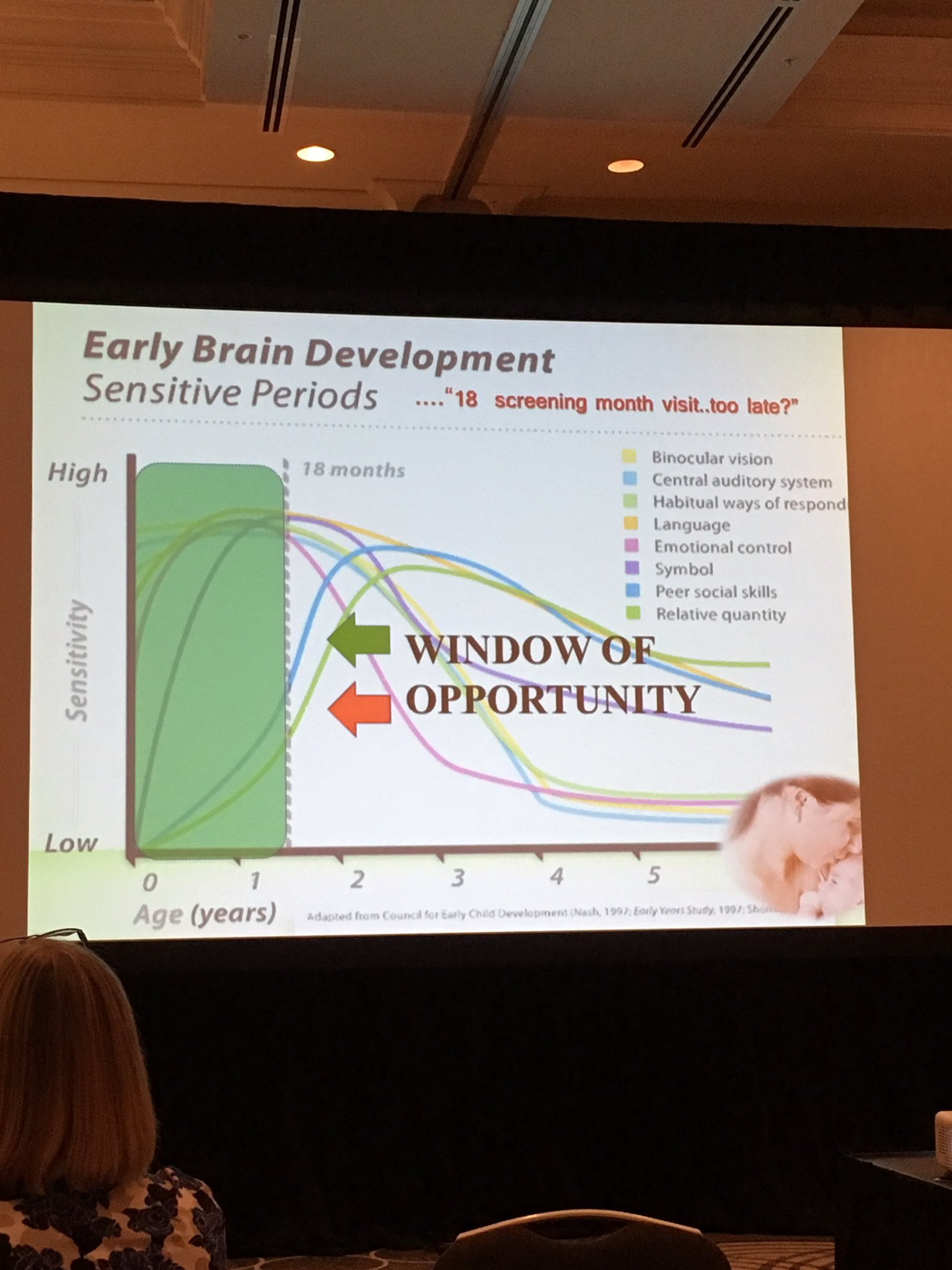 Window of opportunity for children. Play, sing, talk with your child. #bsrc2017 https://t.co/IuT5MieB6o
